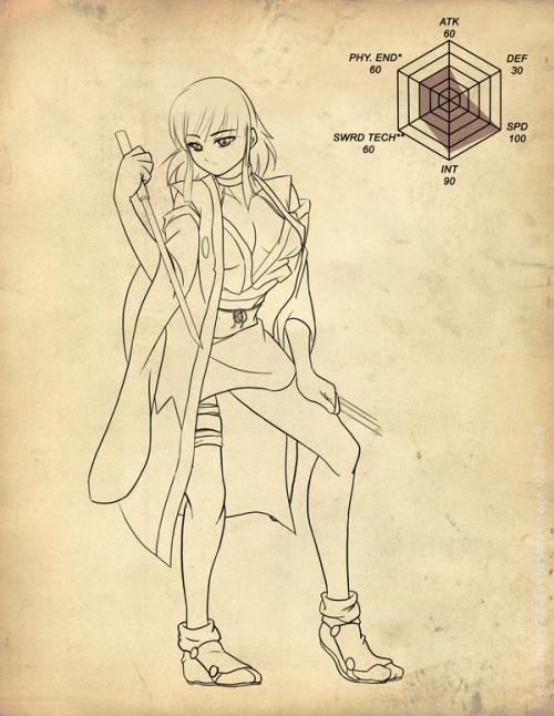 Mark Henry Bustamante - 3д и 2д фэнтези персонажи филиппинского художника (205 работ)