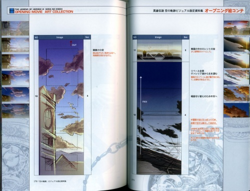 Visual Guide & Materials The Legend Of Heroes VI (103 работ)