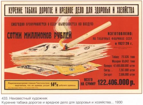 Искусство агитации: Русский и советский плакат (221 плакатов) (2 часть)