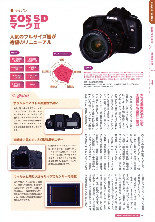 Girls with Cameras - A Pictorial Book (111 работ)