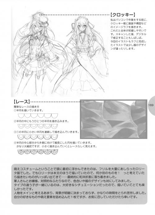 Moe Character no Kakikata - Costume Hen (117 работ) (2 часть)