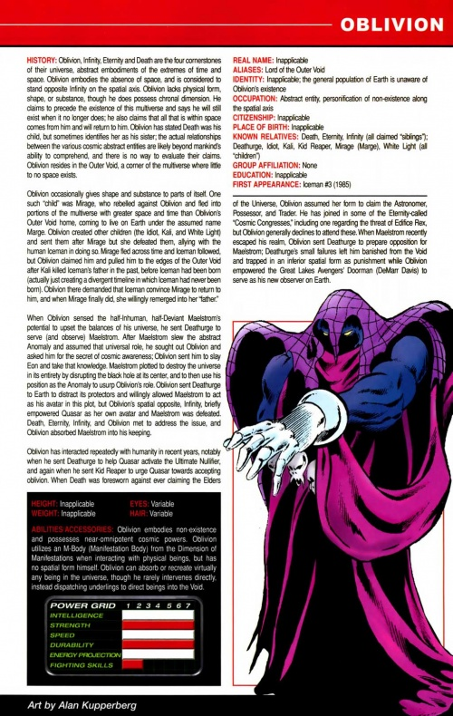 Official Handbook of the Marvel Universe A to Z (6 том)