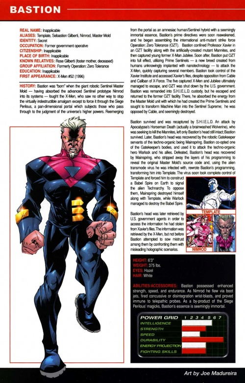 Official Handbook of the Marvel Universe A to Z (1 том)