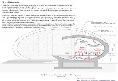 Проект Shell архитектурного бюро ARTechnic architects. Современная японская архитектура (49 работ)