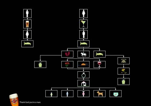 Современная реклама: Алкоголь. Часть 2 (100 фото)