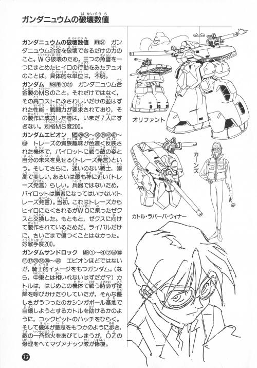 Encyclopedia of Gundam Wing (114 работ)