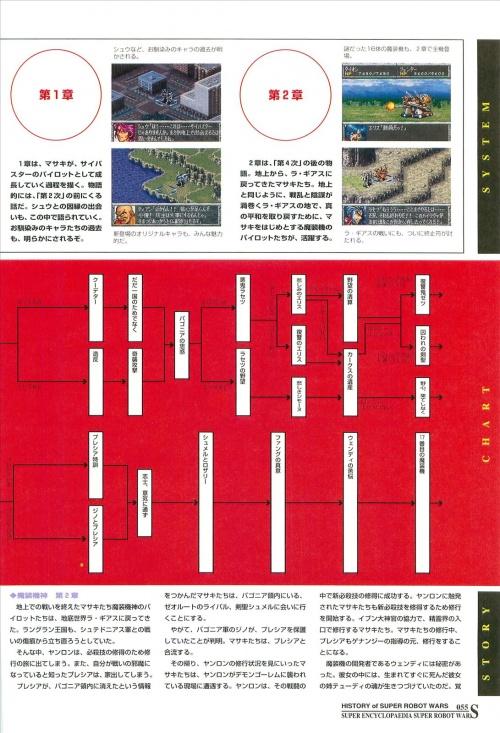 Super Encyclopaedia Super Robot Wars (134 работ)