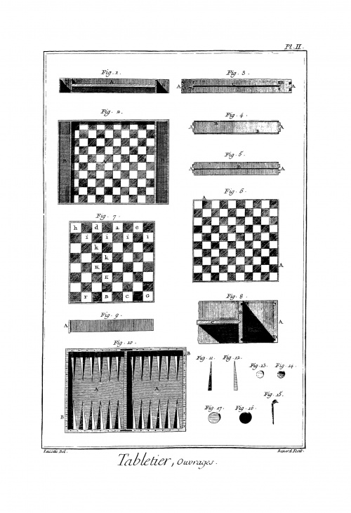 Гравюры из Энциклопедии, или толкового словаря наук, искусств и ремесел. Часть 3 (144 работ)
