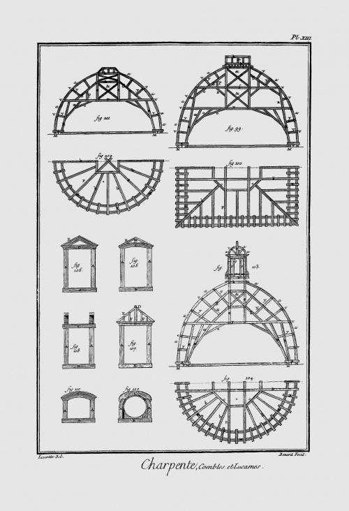 Гравюры из Энциклопедии, или Толкового словаря наук, искусств и ремесел. Часть 1 (518 работ)