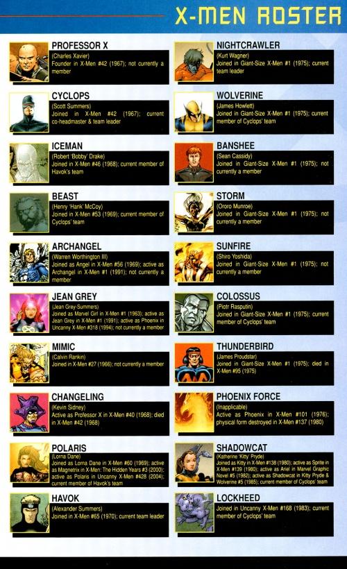 15 артбуков от легендарной студии Marvel (53 работ) (1 часть)