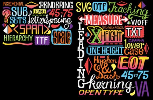 Лучшая типографика 2010 (73 фото)