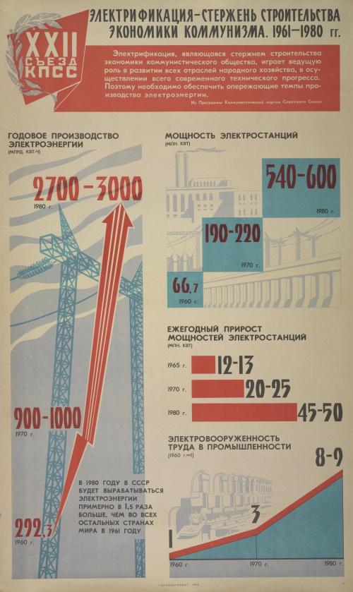 ������� (���������) �������. 22-� ����� ����, 1960-1962 (8 ��������) (2 �����)