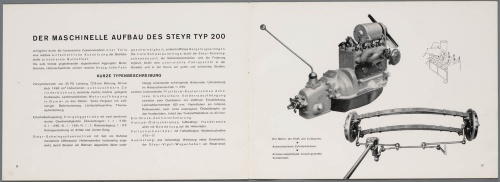 Dutch Automotive History (part 22) Steyr (43 фото)