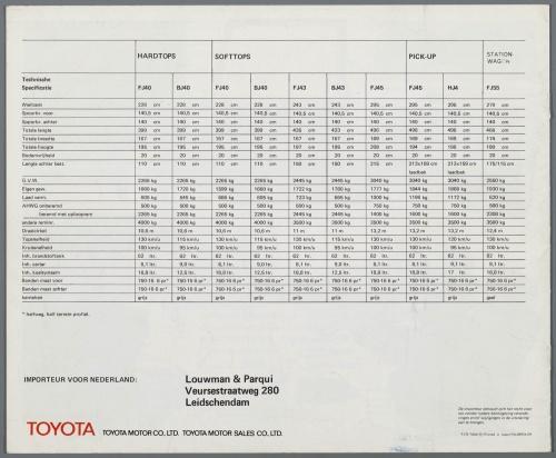 Dutch Automotive History (part 60) Toyota, Trabant, TVR (100 фото)